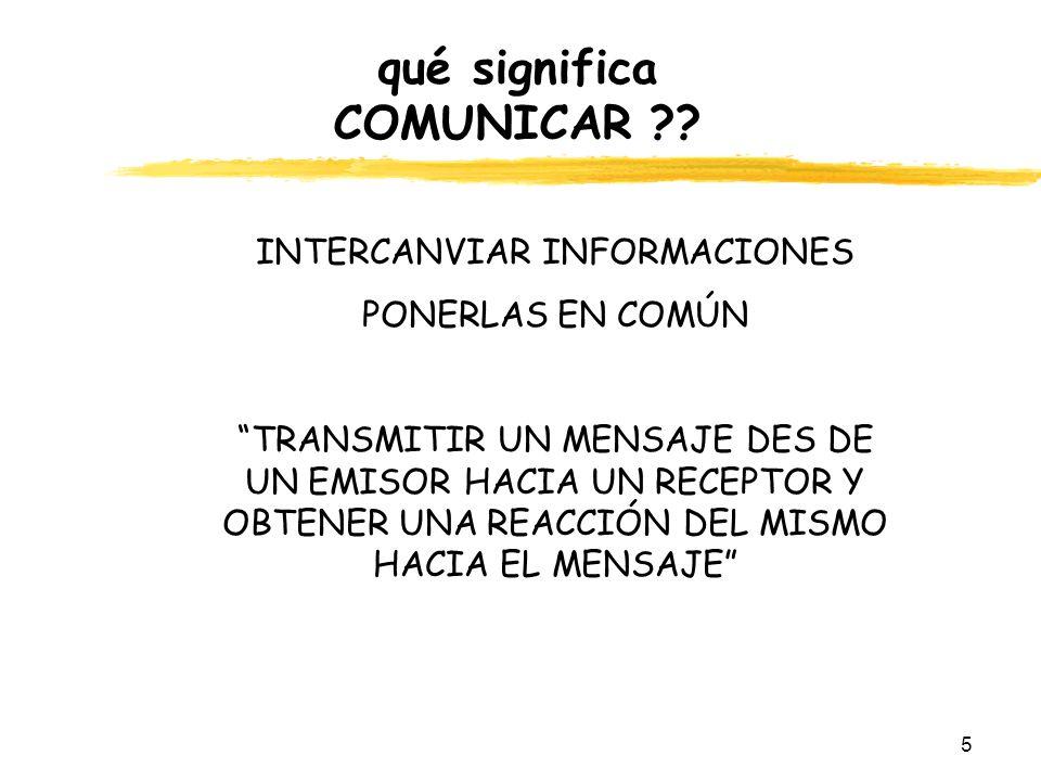 5 qué significa COMUNICAR ?? INTERCANVIAR INFORMACIONES PONERLAS EN COMÚN TRANSMITIR UN MENSAJE DES DE UN EMISOR HACIA UN RECEPTOR Y OBTENER UNA REACC