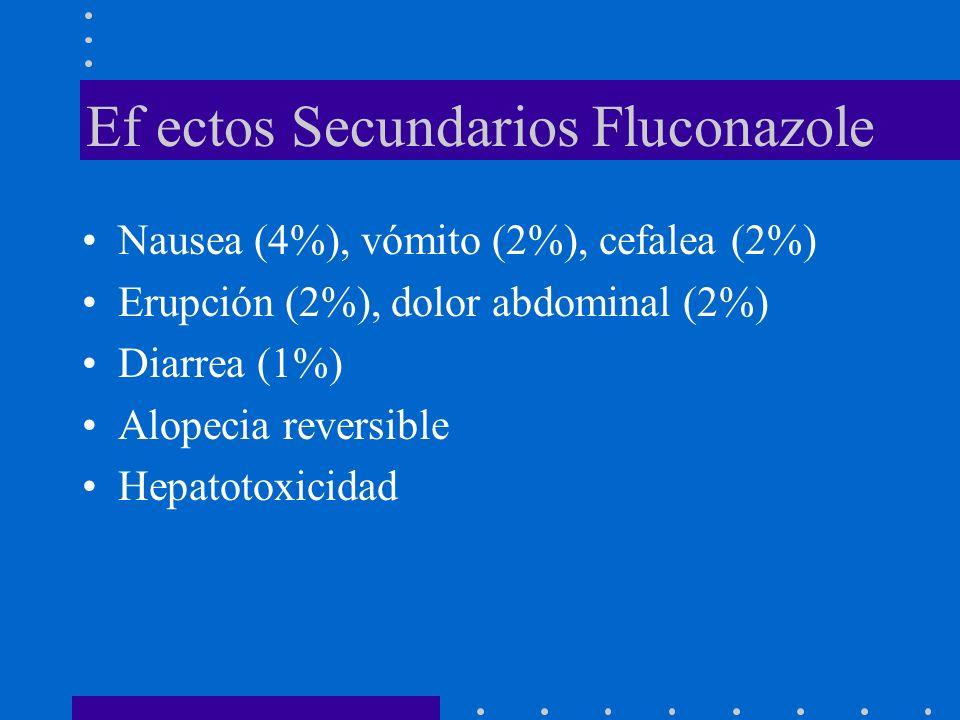 Ef ectos Secundarios Fluconazole Nausea (4%), vómito (2%), cefalea (2%) Erupción (2%), dolor abdominal (2%) Diarrea (1%) Alopecia reversible Hepatotox