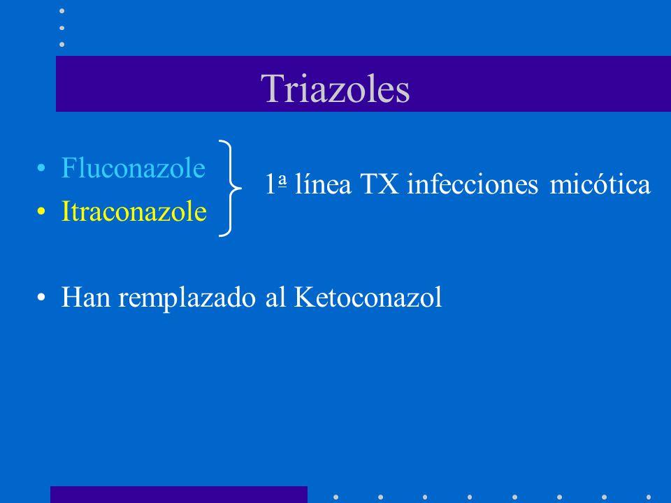 Triazoles Fluconazole Itraconazole Han remplazado al Ketoconazol 1 a línea TX infecciones micótica
