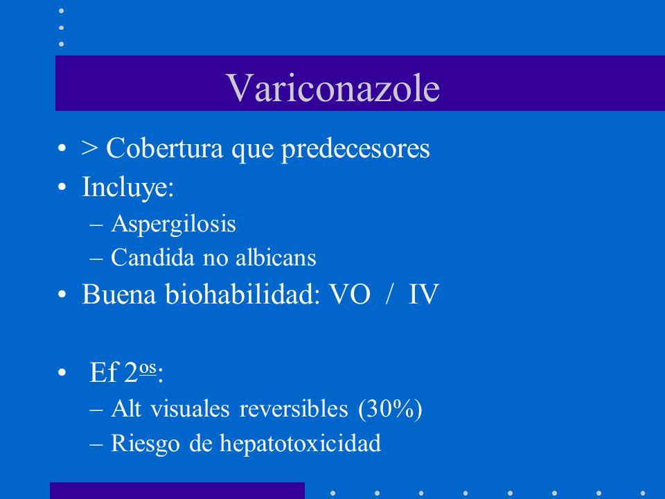 Variconazole > Cobertura que predecesores Incluye: –Aspergilosis –Candida no albicans Buena biohabilidad: VO / IV Ef 2 os : –Alt visuales reversibles