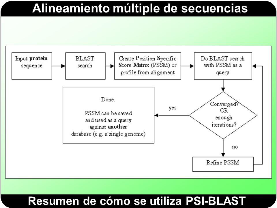 Alineamiento múltiple de secuencias PSI-BLAST: manual de instrucciones (1) 1.- Se va a la página de BLASTP, se introduce una proteína problema, se selecciona la base de datos (BD) y se marca la opción PSI-BLAST.