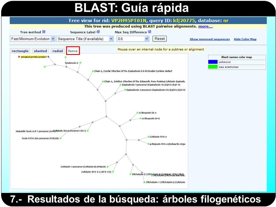 BLAST: Guía rápida 7.- Resultados de la búsqueda: árboles filogenéticos