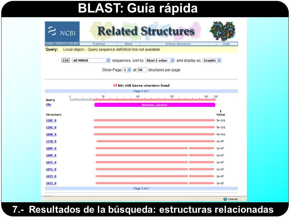 BLAST: Guía rápida 7.- Resultados de la búsqueda: estructuras relacionadas
