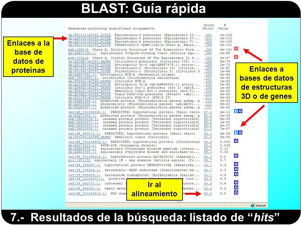 BLAST: Guía rápida 7.- Resultados de la búsqueda: listado de hits Enlaces a la base de datos de proteínas Enlaces a bases de datos de estructuras 3D o