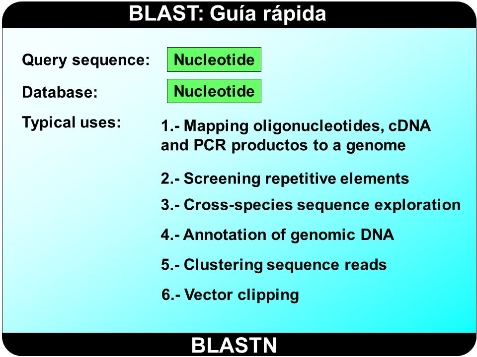 BLAST: Guía rápida BLASTP Query sequence: Database: Typical uses: Protein 1.- Identifying common regions between proteins 2.- collecting related proteins for phylogenetic analysis Protein