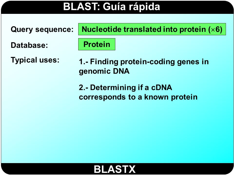 BLAST: Guía rápida TBLASN Query sequence: Database: Typical uses: Nucleotide translated into protein ( 6) 1.- Identifying transcripts, potentially from multiple organisms, similar to a given protein 2.- Mapping a protein to genomic DNA Protein