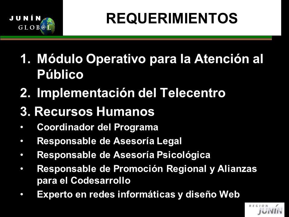 REQUERIMIENTOS 1.Módulo Operativo para la Atención al Público 2.Implementación del Telecentro 3.