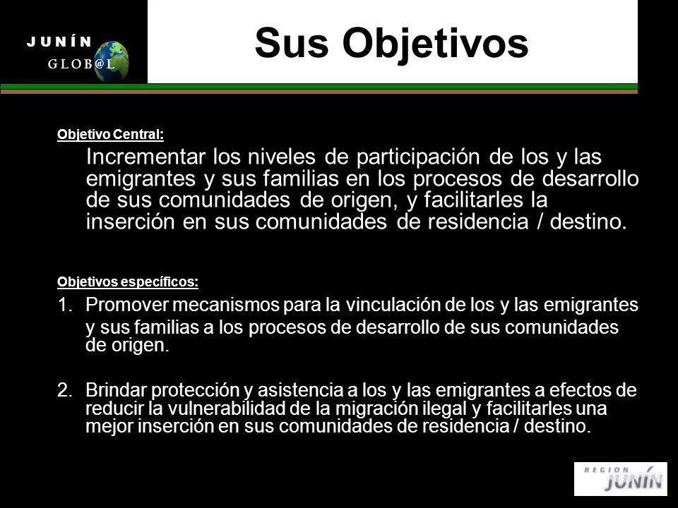Sus Objetivos Objetivo Central: Incrementar los niveles de participación de los y las emigrantes y sus familias en los procesos de desarrollo de sus comunidades de origen, y facilitarles la inserción en sus comunidades de residencia / destino.