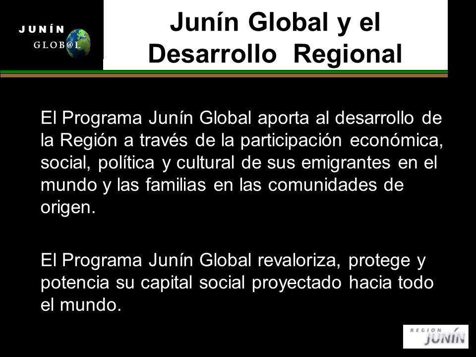 Junín Global y el Desarrollo Regional El Programa Junín Global aporta al desarrollo de la Región a través de la participación económica, social, política y cultural de sus emigrantes en el mundo y las familias en las comunidades de origen.