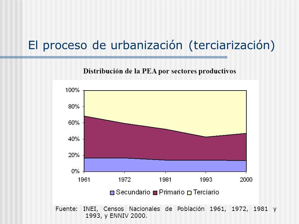 El proceso de urbanización (terciarización) Fuente: INEI, Censos Nacionales de Población 1961, 1972, 1981 y 1993, y ENNIV 2000. Distribución de la PEA