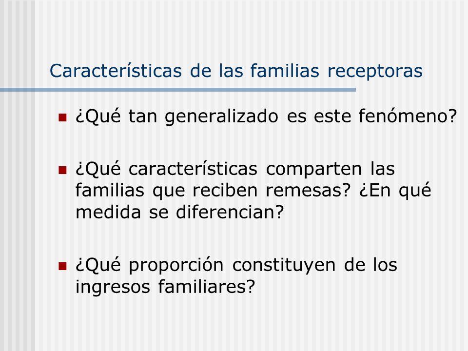 Características de las familias receptoras ¿Qué tan generalizado es este fenómeno? ¿Qué características comparten las familias que reciben remesas? ¿E