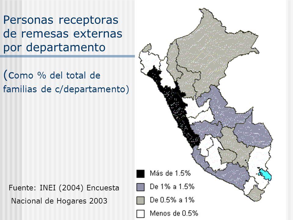 Personas receptoras de remesas externas por departamento (c omo % del total de familias de c/departamento) Fuente: INEI (2004) Encuesta Nacional de Ho