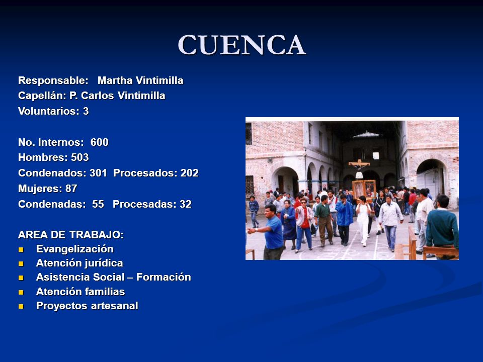 CUENCA Responsable: Martha Vintimilla Capellán: P.