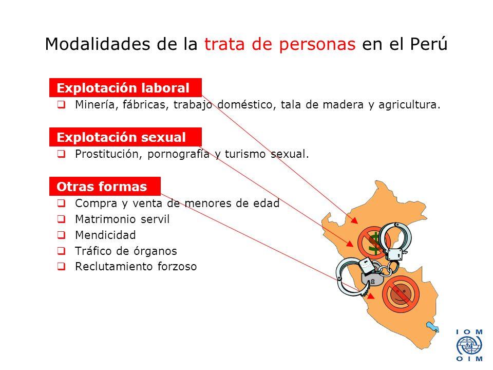 Modalidades de la trata de personas en el Perú $ Explotación laboral Minería, fábricas, trabajo doméstico, tala de madera y agricultura. Explotación s