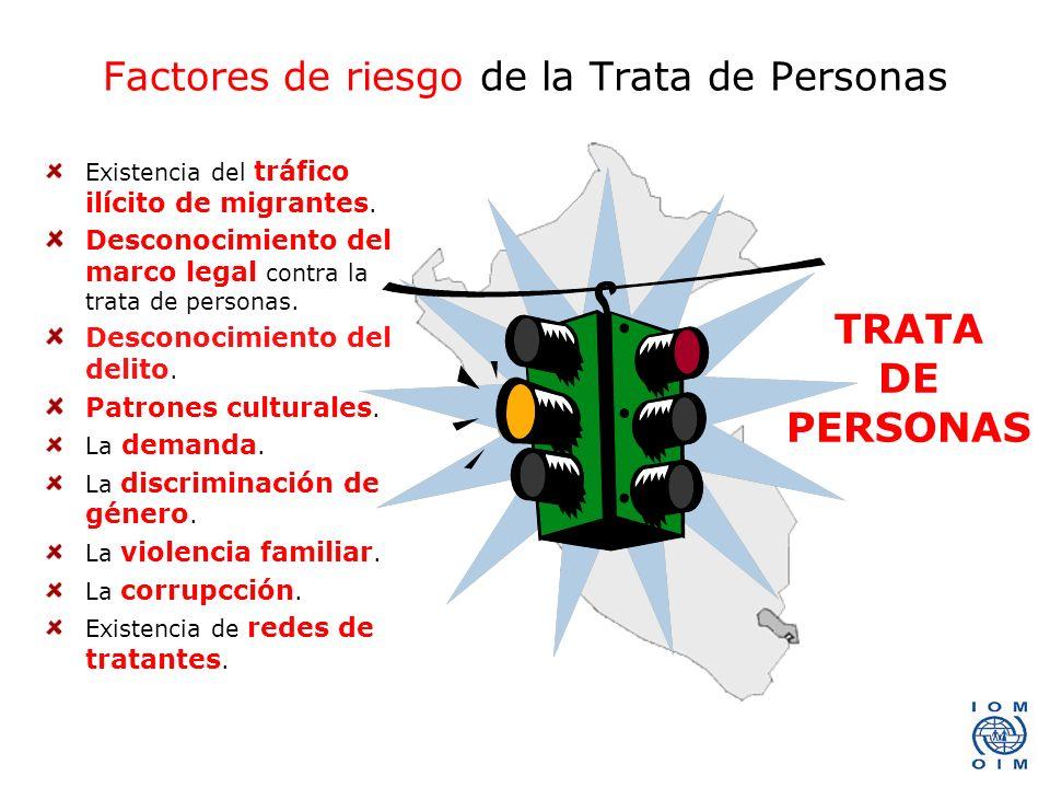 Factores de riesgo de la Trata de Personas Existencia del tráfico ilícito de migrantes. Desconocimiento del marco legal contra la trata de personas. D
