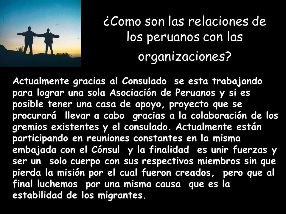 ¿Como son las relaciones de los peruanos con las organizaciones.