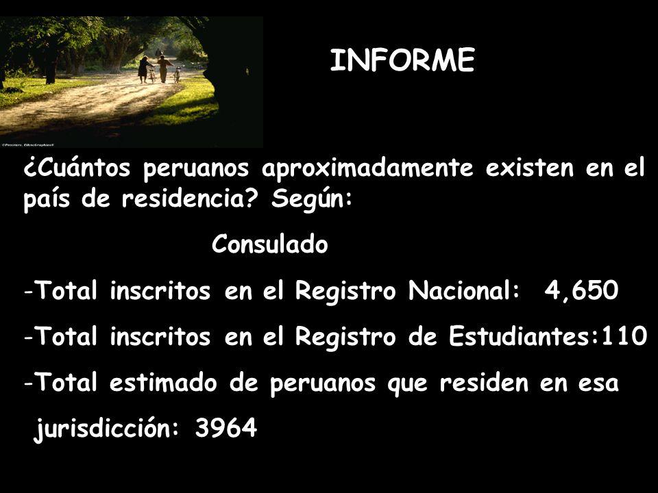 INFORME ¿Cuántos peruanos aproximadamente existen en el país de residencia.