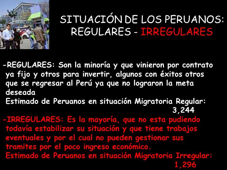 SITUACIÓN DE LOS PERUANOS: REGULARES - IRREGULARES -REGULARES: Son la minoría y que vinieron por contrato ya fijo y otros para invertir, algunos con éxitos otros que se regresar al Perú ya que no lograron la meta deseada Estimado de Peruanos en situación Migratoria Regular: 3,244 -IRREGULARES: Es la mayoría, que no esta pudiendo todavía estabilizar su situación y que tiene trabajos eventuales y por el cual no pueden gestionar sus tramites por el poco ingreso económico.