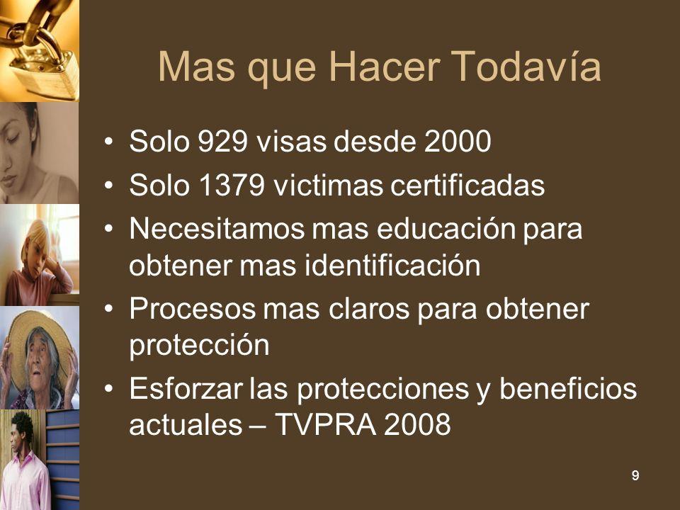 Mas que Hacer Todavía Solo 929 visas desde 2000 Solo 1379 victimas certificadas Necesitamos mas educación para obtener mas identificación Procesos mas claros para obtener protección Esforzar las protecciones y beneficios actuales – TVPRA 2008 9