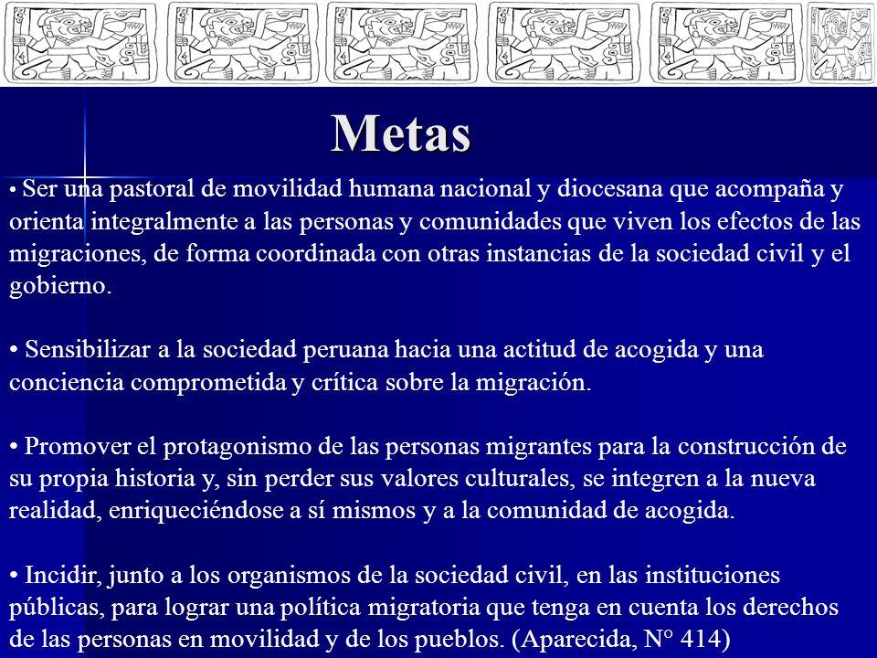 SECTOR PUBLICO MINCETUR – Ministerio de Comercio Exterior y Turismo.