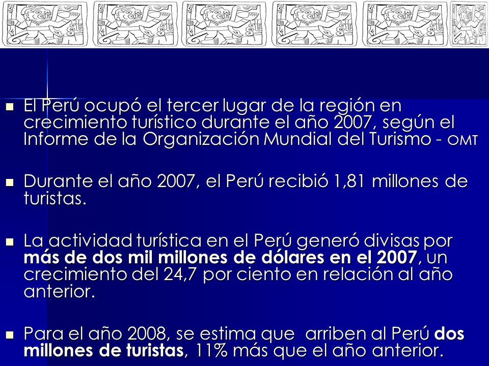 INVESTIGACION DEL MERCADO TURISTICO Elaborar un diagnóstico base sobre las necesidades más urgentes del Turista Extranjero y Turista Nacional para orientar las acciones concretas de la Iglesia.