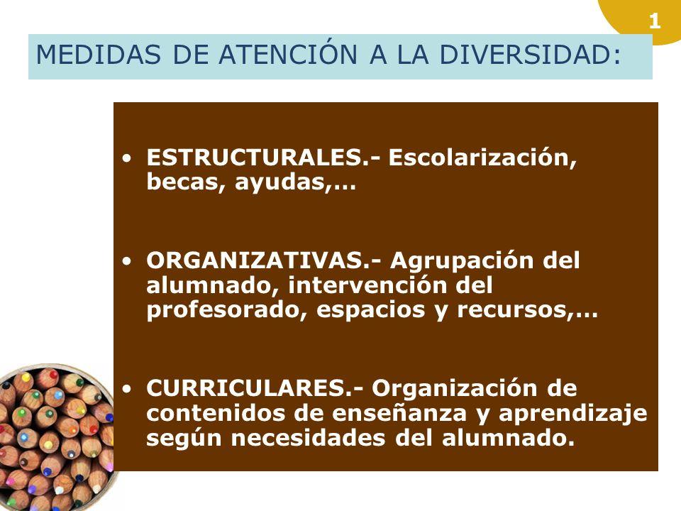 0 Área Estructural de Educación en Valores, Diversidad Educativa y Convivencia. Supervisión de los recursos humanos para el refuerzo pedagógico en los