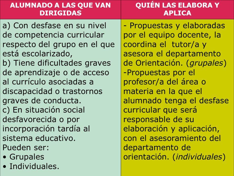18 Tipos de programas de adaptación curricular y apoyos. a) ADAPTACIONES CURRICULARES NO SIGNIFICATIVAS, cuando el desfase curricular con respecto al