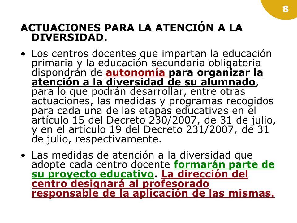 7 Actuaciones y medidas de atención a la diversidad ESTRATEGIAS DE APOYO Y REFUERZO.- (Art.4) Los centros dispondrán de autonomía para organizar los g