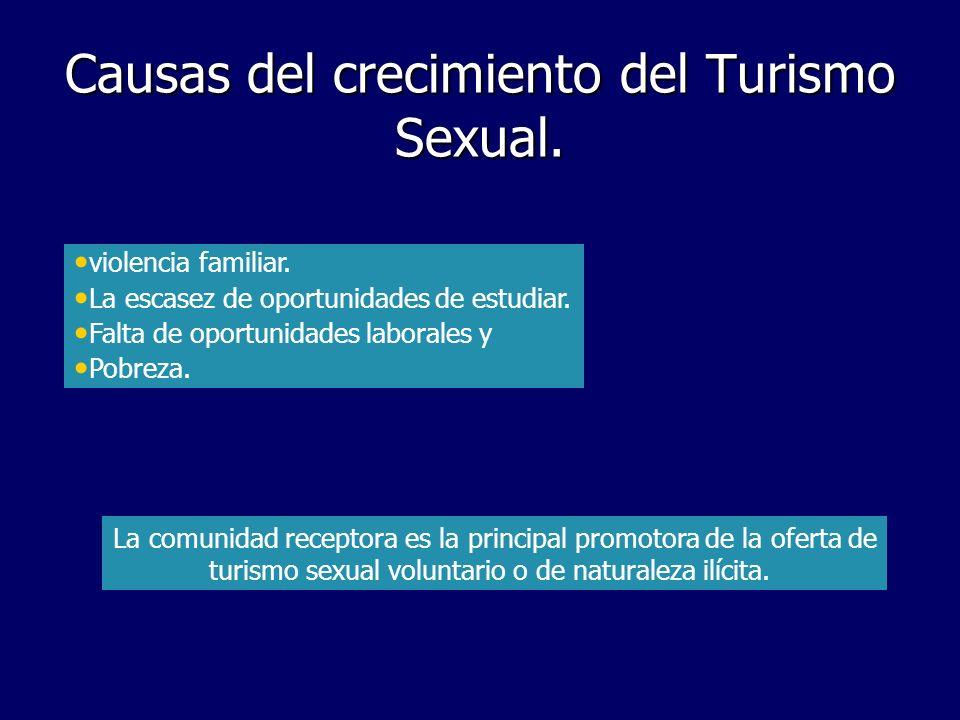Causas del crecimiento del Turismo Sexual. violencia familiar. La escasez de oportunidades de estudiar. Falta de oportunidades laborales y Pobreza. La