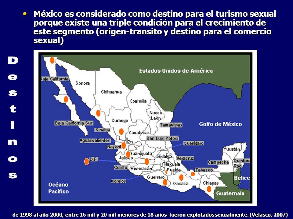 México es considerado como destino para el turismo sexual porque existe una triple condición para el crecimiento de este segmento (origen-transito y d