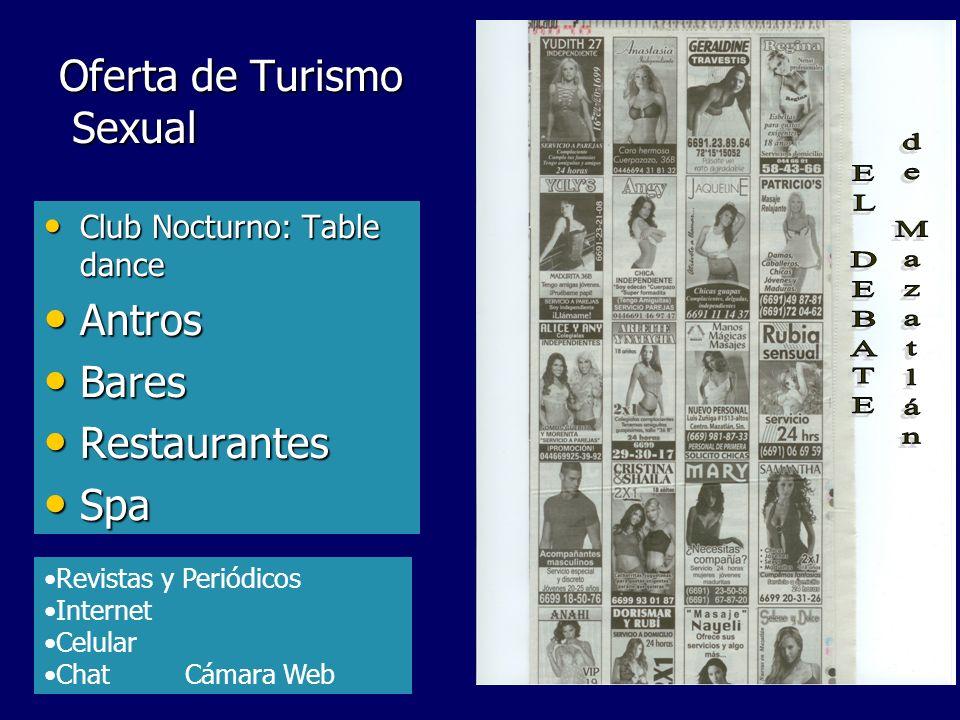 Oferta de Turismo Sexual Club Nocturno: Table dance Club Nocturno: Table dance Antros Antros Bares Bares Restaurantes Restaurantes Spa Spa Revistas y