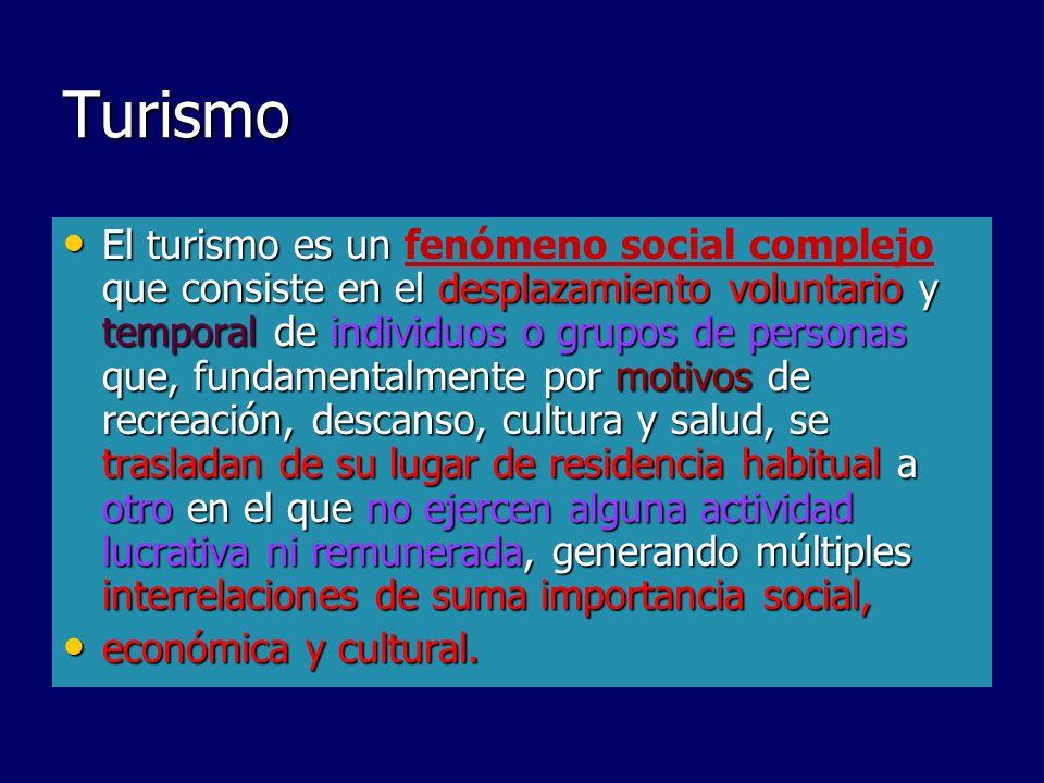 Turismo El turismo es un que consiste en el desplazamiento voluntario y temporal de individuos o grupos de personas que, fundamentalmente por motivos