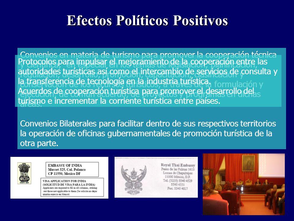 Efectos Políticos Positivos Convenios en materia de turismo para promover la cooperación técnica y científica; en especial en los temas de legislación