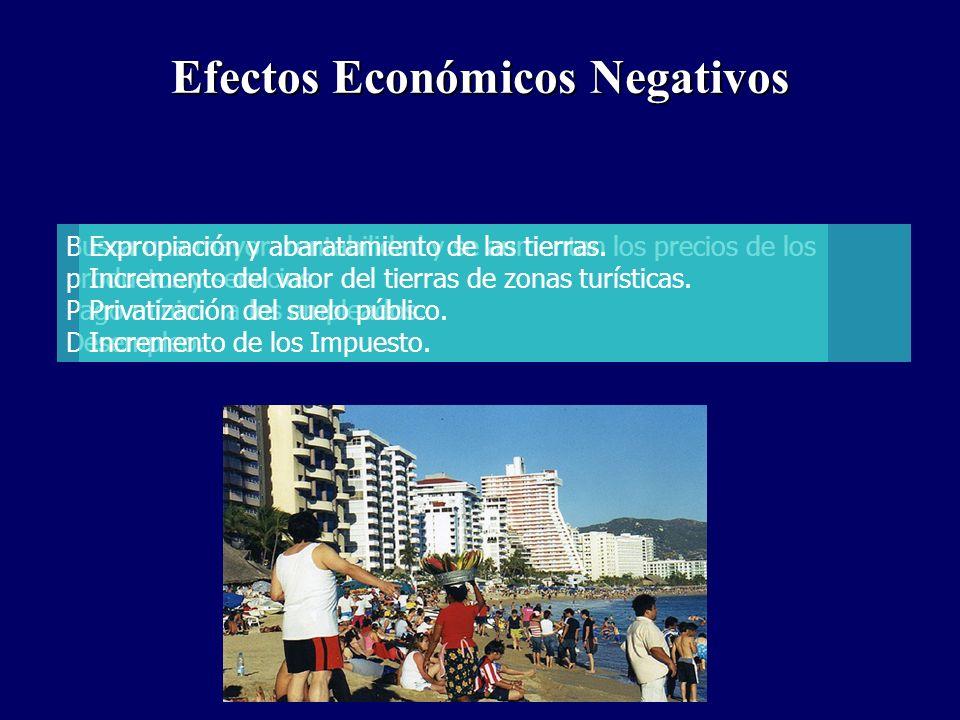 Efectos Económicos Negativos Busca una mayor rentabilidad y se aumentan los precios de los productos y servicios. Pago mínimo a los empleados. Desempl