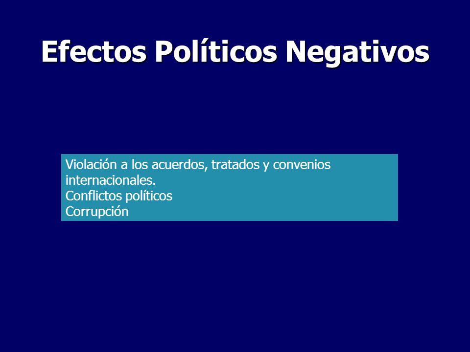 Efectos Políticos Negativos Violación a los acuerdos, tratados y convenios internacionales. Conflictos políticos Corrupción