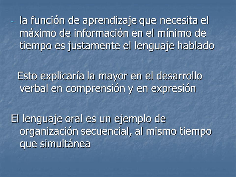 - la función de aprendizaje que necesita el máximo de información en el mínimo de tiempo es justamente el lenguaje hablado Esto explicaría la mayor en