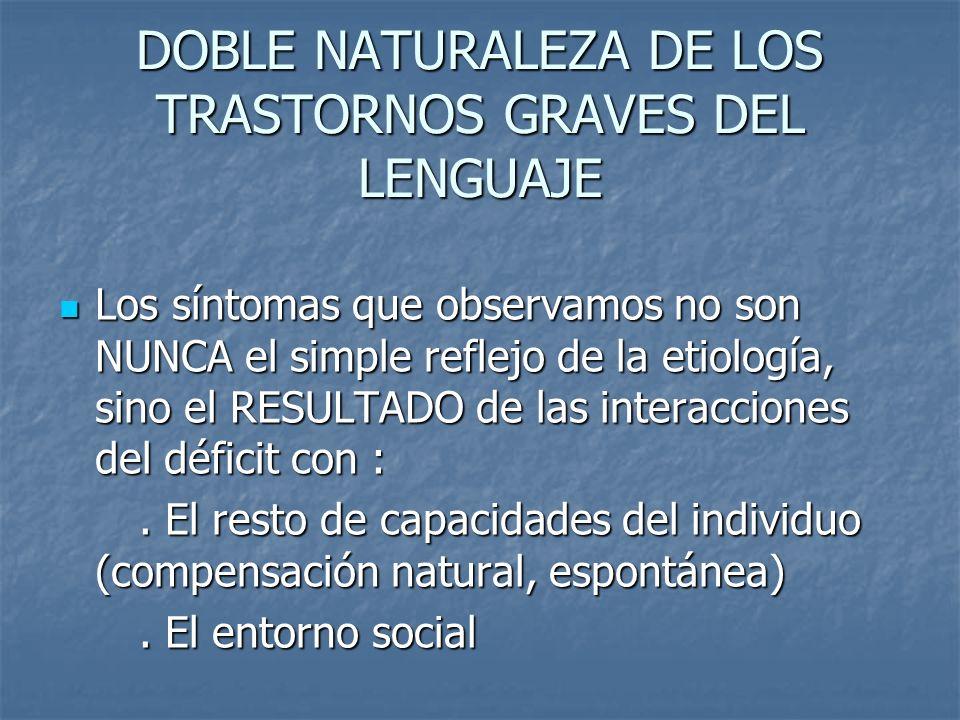 DOBLE NATURALEZA DE LOS TRASTORNOS GRAVES DEL LENGUAJE Los síntomas que observamos no son NUNCA el simple reflejo de la etiología, sino el RESULTADO d