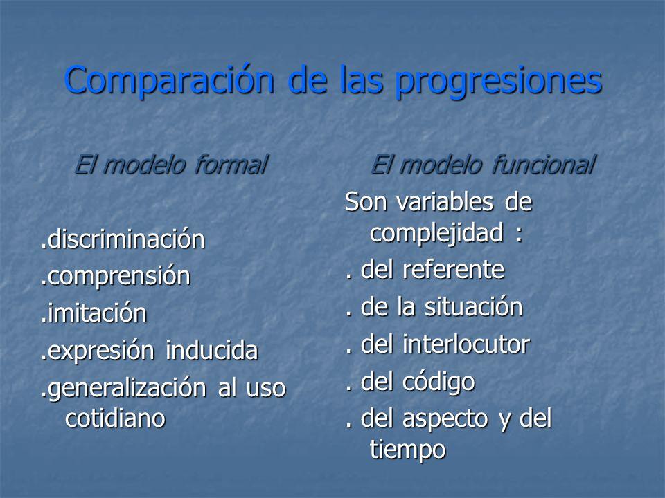 Comparación de las progresiones El modelo formal El modelo formal.discriminación.comprensión.imitación.expresión inducida.generalización al uso cotidi
