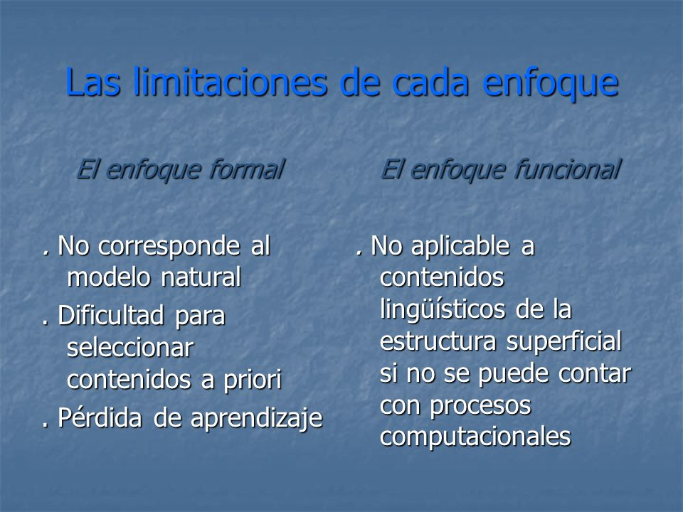 Las limitaciones de cada enfoque El enfoque formal El enfoque formal. No corresponde al modelo natural. Dificultad para seleccionar contenidos a prior