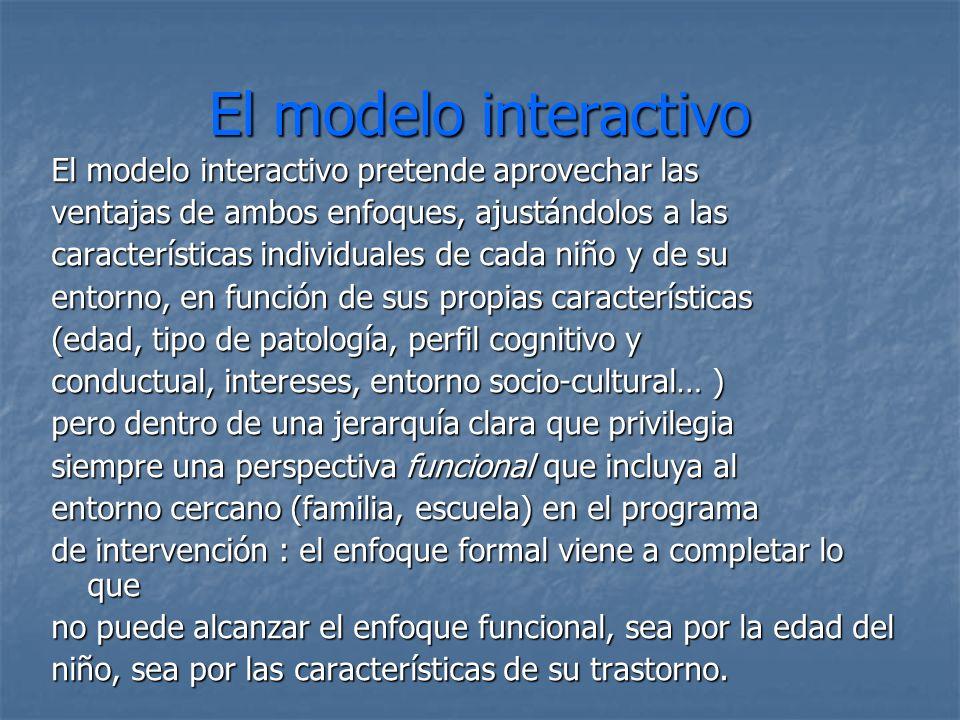 El modelo interactivo El modelo interactivo pretende aprovechar las ventajas de ambos enfoques, ajustándolos a las características individuales de cad
