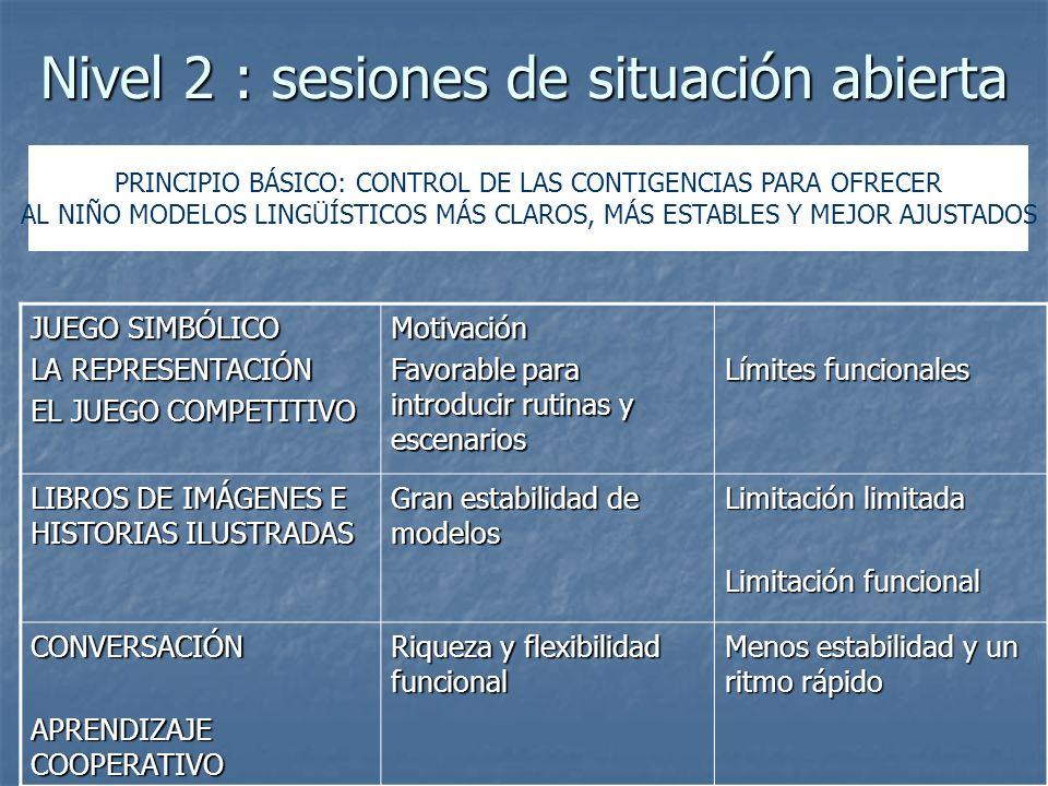 Nivel 2 : sesiones de situación abierta JUEGO SIMBÓLICO LA REPRESENTACIÓN EL JUEGO COMPETITIVO Motivación Favorable para introducir rutinas y escenari
