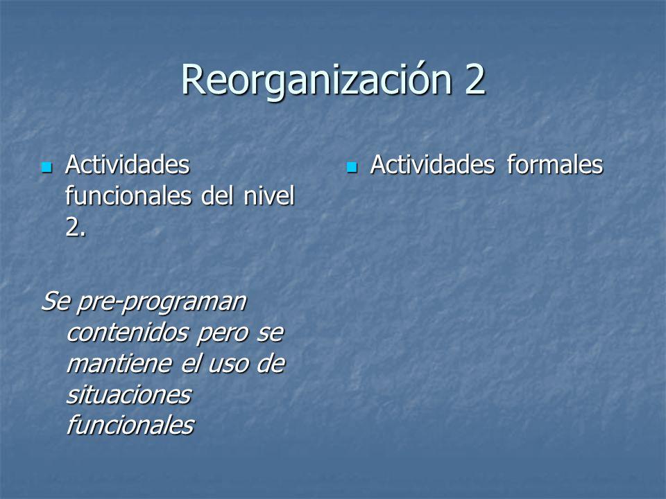 Reorganización 2 Actividades funcionales del nivel 2. Actividades funcionales del nivel 2. Se pre-programan contenidos pero se mantiene el uso de situ