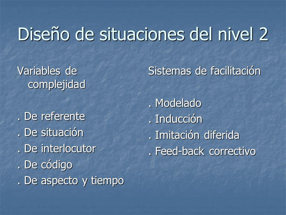 Diseño de situaciones del nivel 2 Variables de complejidad. De referente. De situación. De interlocutor. De código. De aspecto y tiempo Sistemas de fa