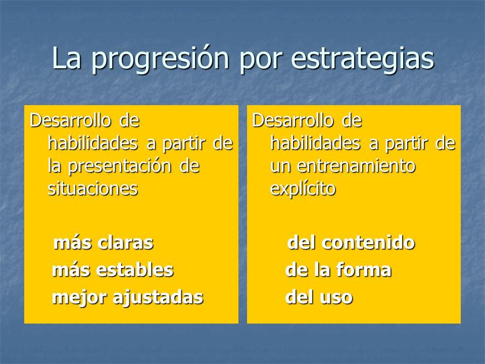 La progresión por estrategias Desarrollo de habilidades a partir de la presentación de situaciones más claras más claras más estables más estables mej