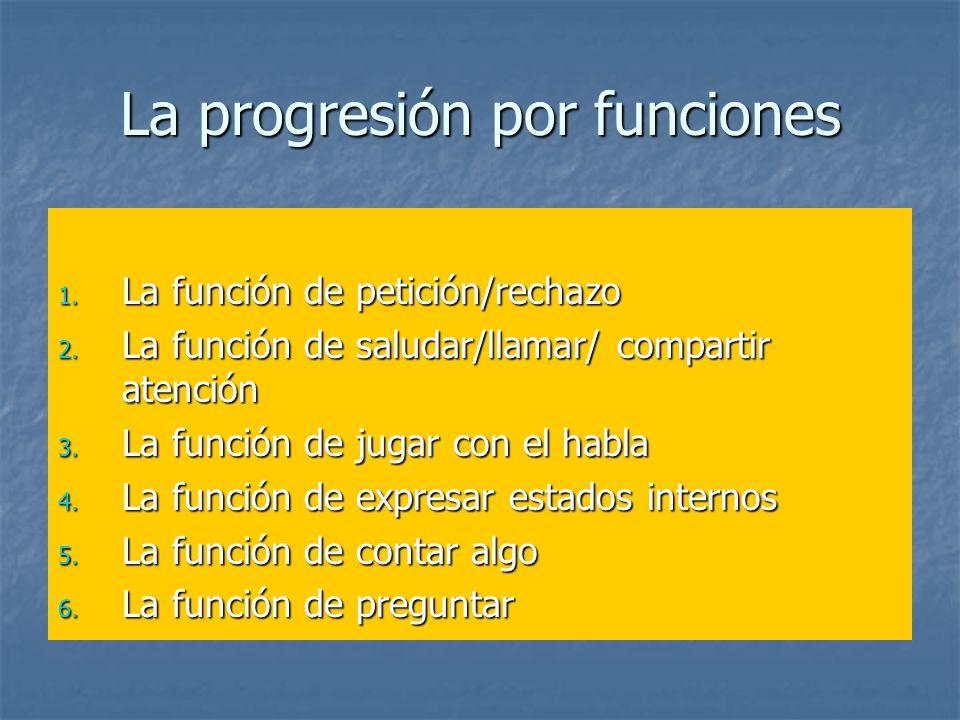 La progresión por funciones 1. La función de petición/rechazo 2. La función de saludar/llamar/ compartir atención 3. La función de jugar con el habla