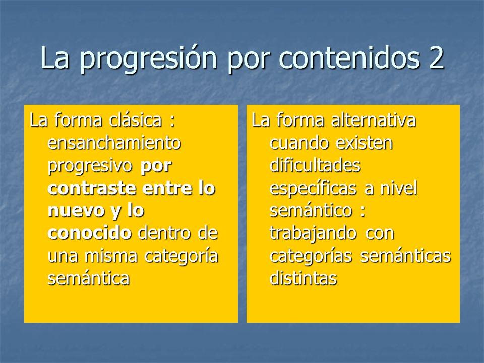 La progresión por contenidos 2 La forma clásica : ensanchamiento progresivo por contraste entre lo nuevo y lo conocido dentro de una misma categoría s