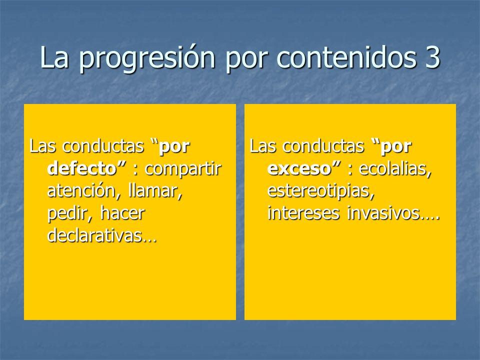 La progresión por contenidos 3 Las conductas por defecto : compartir atención, llamar, pedir, hacer declarativas… Las conductas por exceso : ecolalias