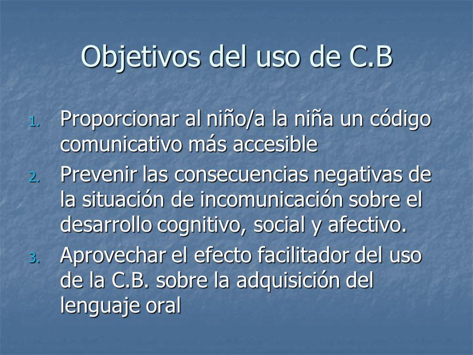 Objetivos del uso de C.B 1. Proporcionar al niño/a la niña un código comunicativo más accesible 2. Prevenir las consecuencias negativas de la situació