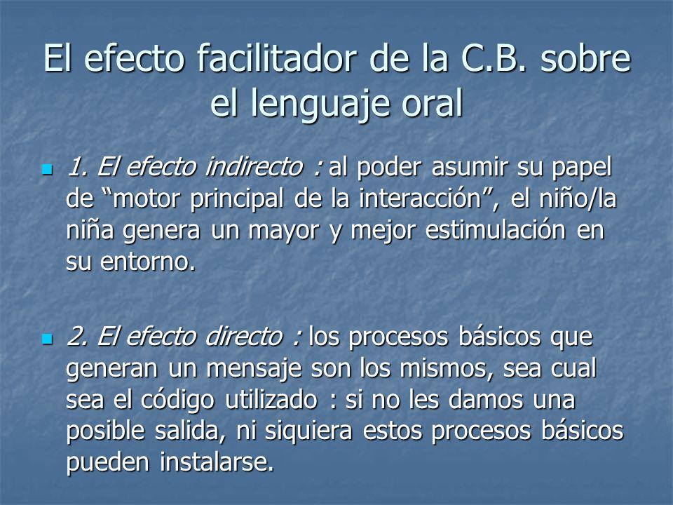 El efecto facilitador de la C.B. sobre el lenguaje oral 1. El efecto indirecto : al poder asumir su papel de motor principal de la interacción, el niñ