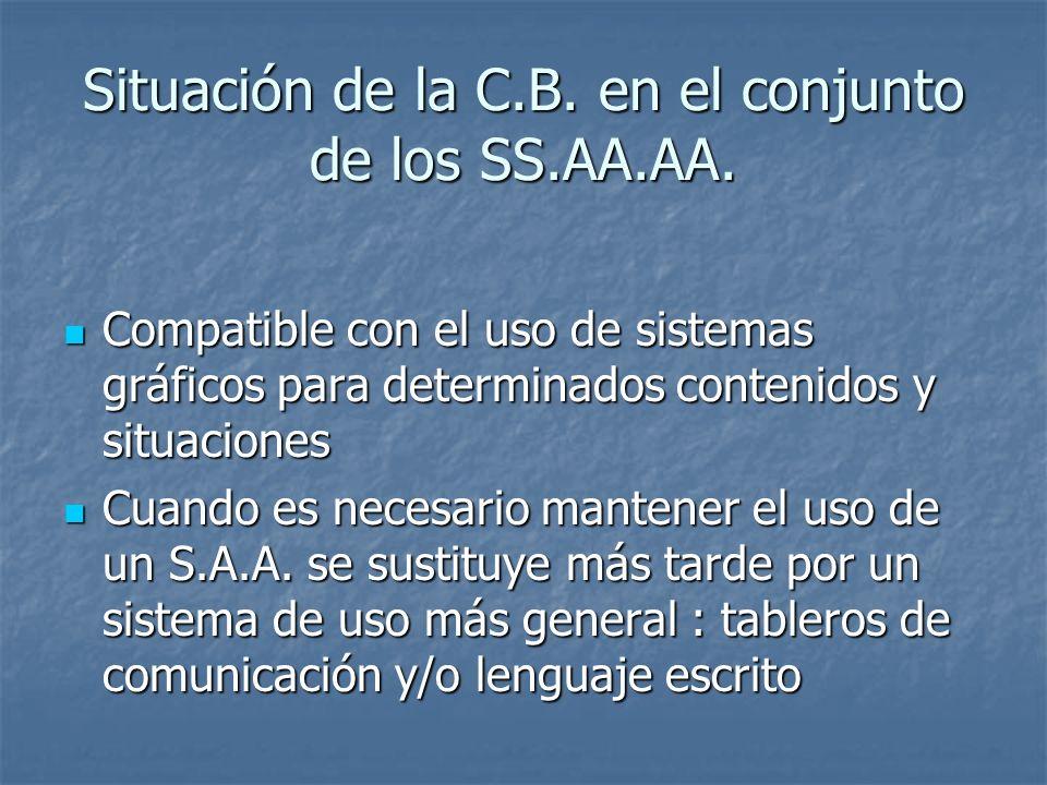 Situación de la C.B. en el conjunto de los SS.AA.AA. Compatible con el uso de sistemas gráficos para determinados contenidos y situaciones Compatible